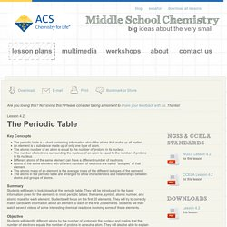 Chapter 4: The Periodic Table & Bonding