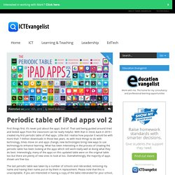 Periodic table of iPad apps vol 2