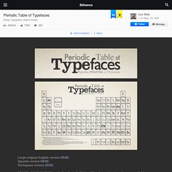 Periodic Table of Typefaces on the Behance Network