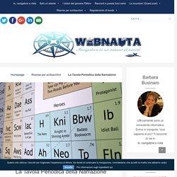 La Tavola Periodica della Narrazione - webnauta