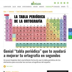 """Genial """"tabla periódica"""" que te ayudará a mejorar tu ortografía en segundos"""