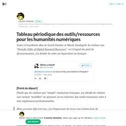 Tableau périodique des outils/ressources pour les humanités numériques – Medium