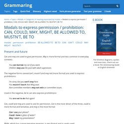 Modals to express permission / prohibition: CAN, COULD, MAY, MIGHT, BE ALLOWED TO, MUSTN'T, BE TO