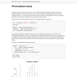 Permutation tests