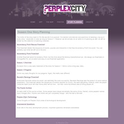 Perplex City Season One