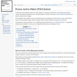 Person-Action-Object (PAO) System - Memory Techniques Wiki
