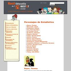 Rincón educativo del Ibestat - Personajes de Estadística