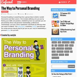 The Way to Personal Branding | Infographics
