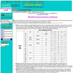 Your Personal PLC Tutor Site - RS232 Communications/software