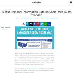 Is Your Personal Information Safe on Social Media?