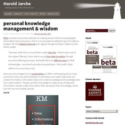 personal knowledge management & wisdom