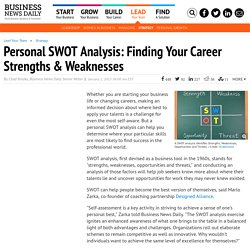 Personal SWOT Analysis: Finding Your Career Strengths & Weaknesses