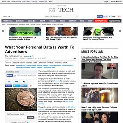 What Your Personal Data Is Worth To Advertisers