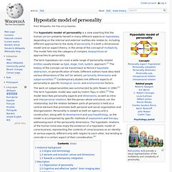 Hypostatic model of personality