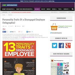 Personality Traits Of a Disengaged Employee