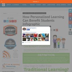 How Personalized Learning Can Benefit Students Infographic - e-Learning Infographics