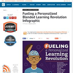 Fueling a Personalized Blended Learning Revolution Infographic