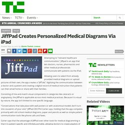 JiffPad Creates Personalized Medical Diagrams Via iPad