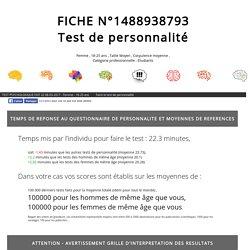 Fiche de personnalité : test psychologique Femme - 18-25 ans n°1488938793