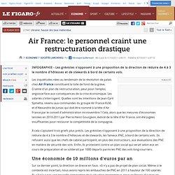 Sociétés : Air France: le personnel craint une restructuration drastique