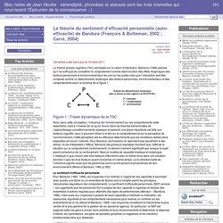 La théorie du sentiment d'efficacité personnelle (auto-efficacité) de Bandura (François & Botteman, 2002 ; Carré, 2004) - Bloc notes de Jean Heutte : sérendipité, phronèsis et ataraxie sont les trois mamelles qui nourrissent l'Épicurien de la connaissance
