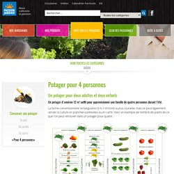 Pour 4 personnes - Jardineries Passion Jardins® Nous cultivons la passion