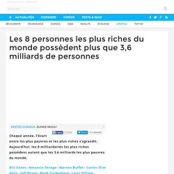Les 8 personnes les plus riches du monde possèdent plus que 3,6 milliards de personnes
