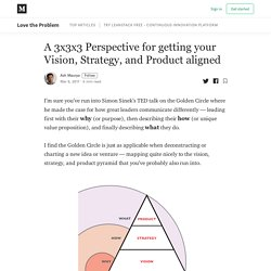 A 3x3x3 Perspective for getting your Vision, Strategy, and Product aligned
