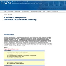 A Ten-Year Perspective: California Infrastructure Spending
