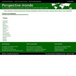 Perspective Monde