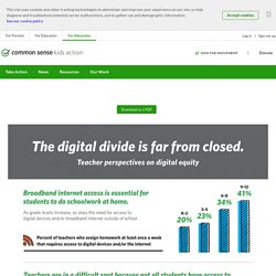 The Homework Gap: Teacher Perspectives on Closing the Digital Divide Infographic