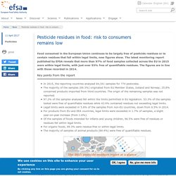 EFSA 11/04/17 Pesticide residues in food: risk to consumers remains low