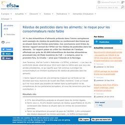 EFSA 26/10/16 Résidus de pesticides dans les aliments: le risque pour les consommateurs reste faible (Rapport)
