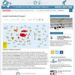 Le petit monde des JT français - Agence Info Libre