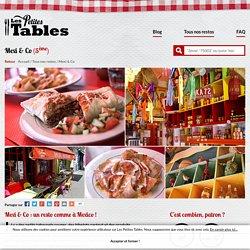 Les Petites Tables Mexi & Co, un resto comme à Mexico en plein Paris ! Les Petites Tables