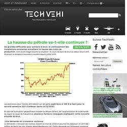 TechnologicVehicles.com, voitures électriques et voitures hybrides, véhicules décarbonés et écologiques.