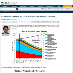 Pic pétrolier, le déclin est pour 2012 selon les agences officielles