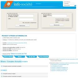 PEUGEOT CITROEN AUTOMOBILE SA à MONTBELIARD CEDEX 25218 Doubs (25) - Infos-societe.com