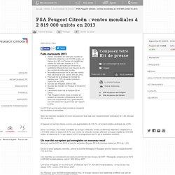 PSA Peugeot Citroën : ventes mondiales à 2 819 000 unités en 2013
