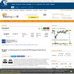 Peugeot : La Chine devient le 1er marché de PSA Peugeot Citroën dans le monde