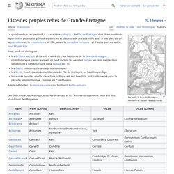Liste des peuples celtes de Grande-Bretagne