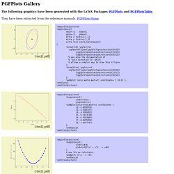 pgfplots.sourceforge.net/gallery.html