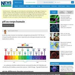 pH au corps humain