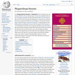 Phagmodrupa Dynasty