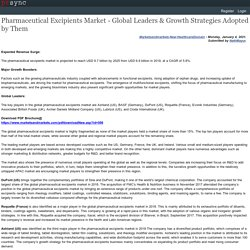 Pharmaceutical Excipients Market - Global Leaders & Growth Strategies Adopted by Them