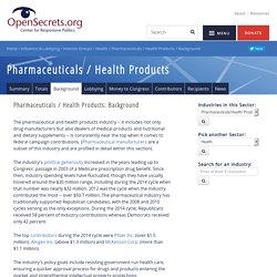 Pharmaceuticals / Health Products: Background
