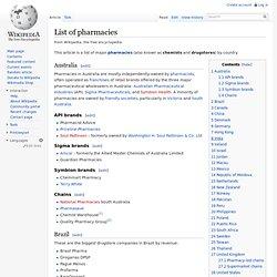 List of pharmacies