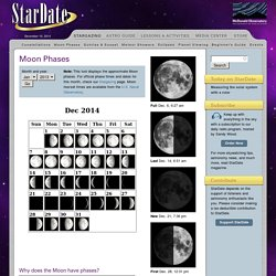 This month's moon phases and calculator for any day since 1951
