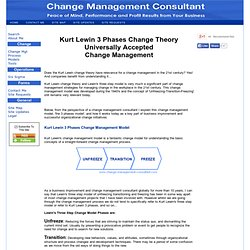KURT LEWIN 3 PHASES CHANGE THEORY AND KURT LEWINS CHANGE MODEL