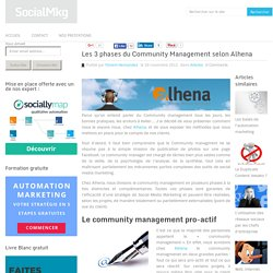 Les 3 phases du Community Management selon Alhena
